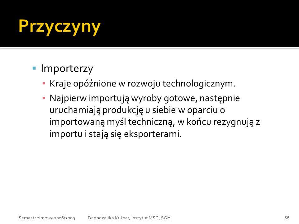 Przyczyny Importerzy Kraje opóźnione w rozwoju technologicznym.