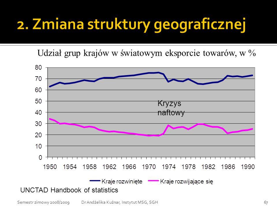 2. Zmiana struktury geograficznej