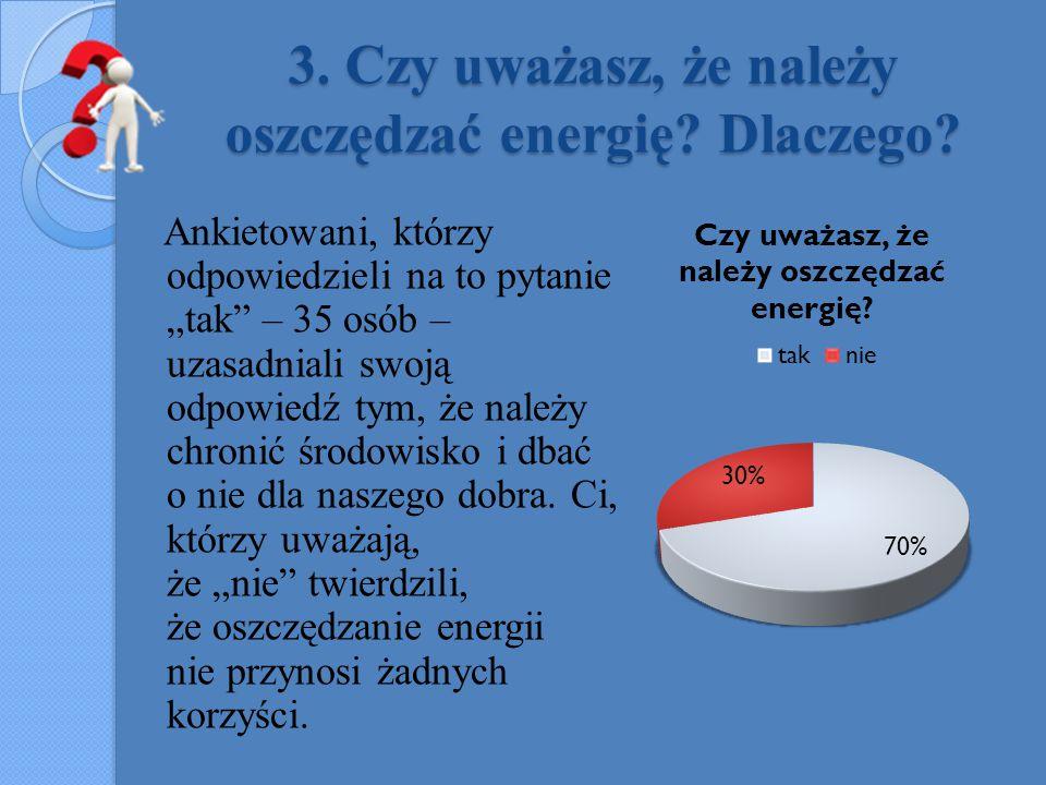 3. Czy uważasz, że należy oszczędzać energię Dlaczego