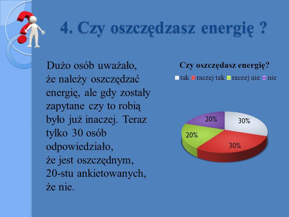 4. Czy oszczędzasz energię