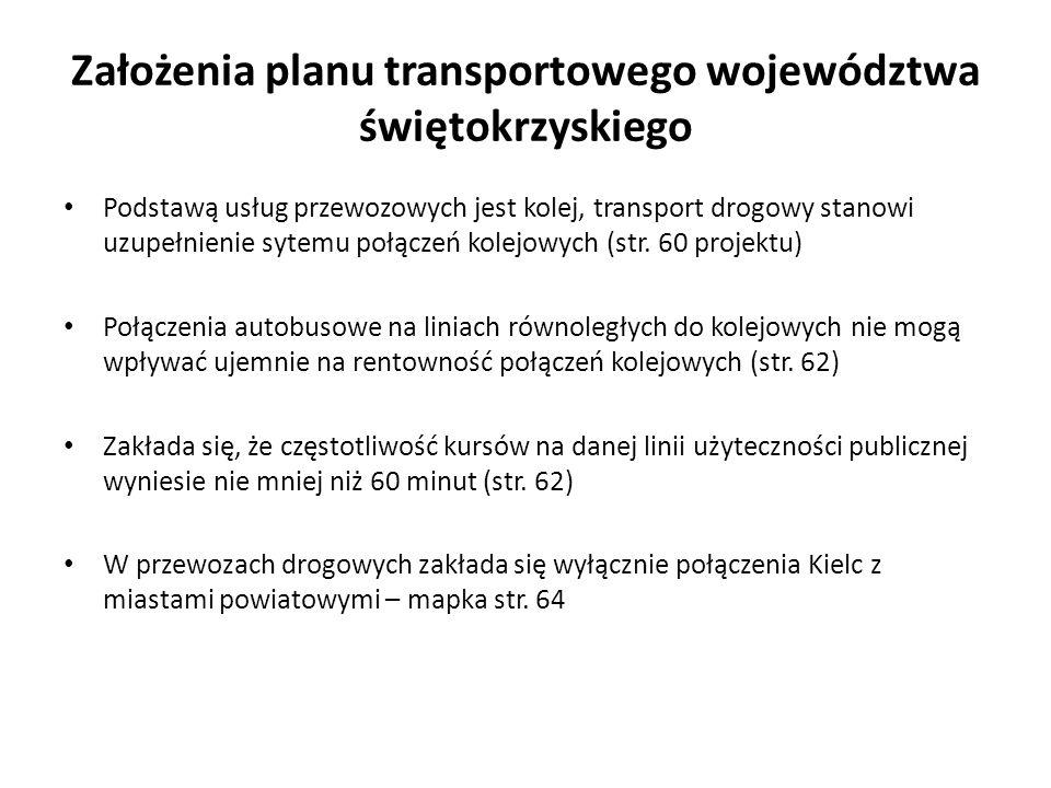 Założenia planu transportowego województwa świętokrzyskiego