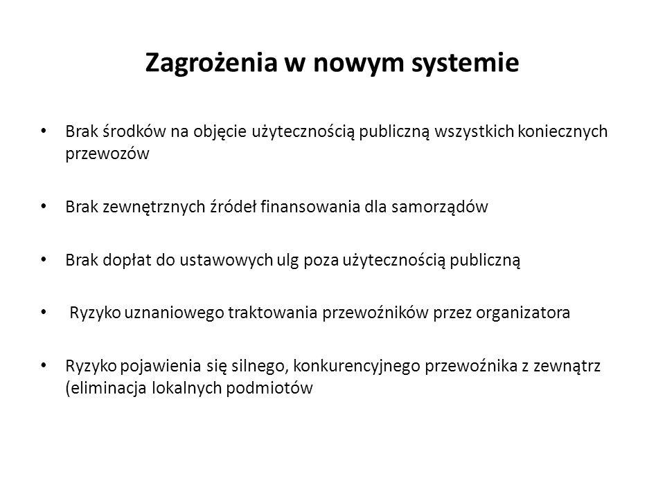 Zagrożenia w nowym systemie
