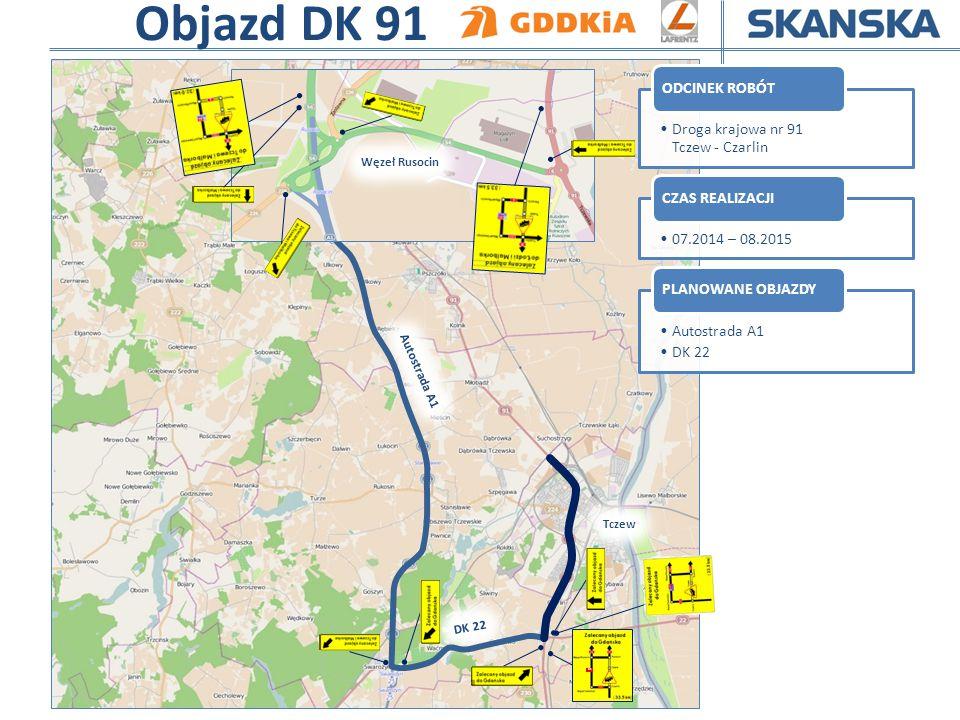 Objazd DK 91 Droga krajowa nr 91 Tczew - Czarlin ODCINEK ROBÓT