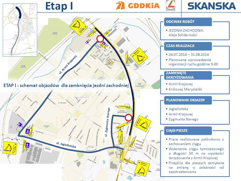 ETAP I : schemat objazdów dla zamknięcia jezdni zachodniej