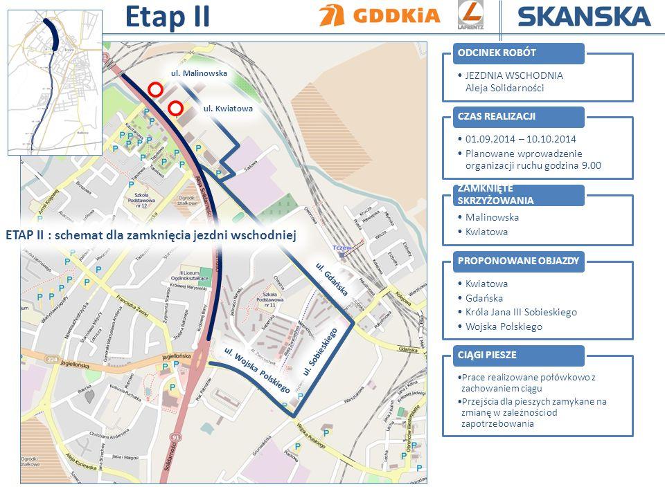 ETAP II : schemat dla zamknięcia jezdni wschodniej