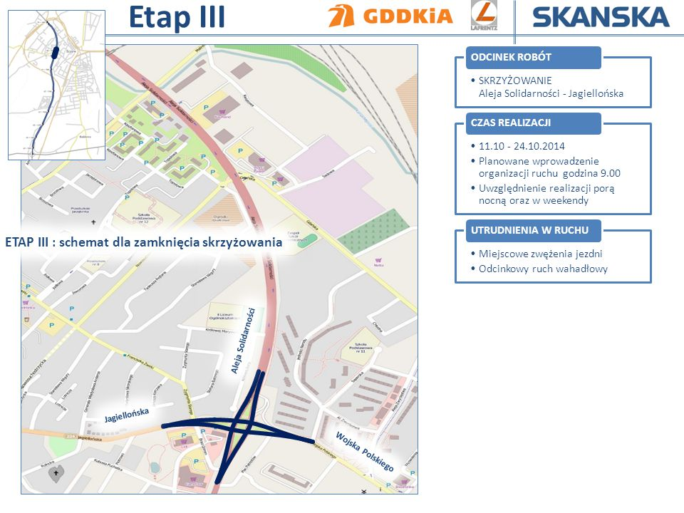 ETAP III : schemat dla zamknięcia skrzyżowania