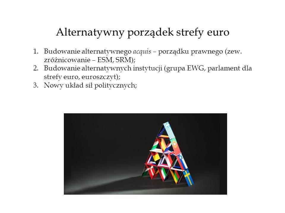 Alternatywny porządek strefy euro
