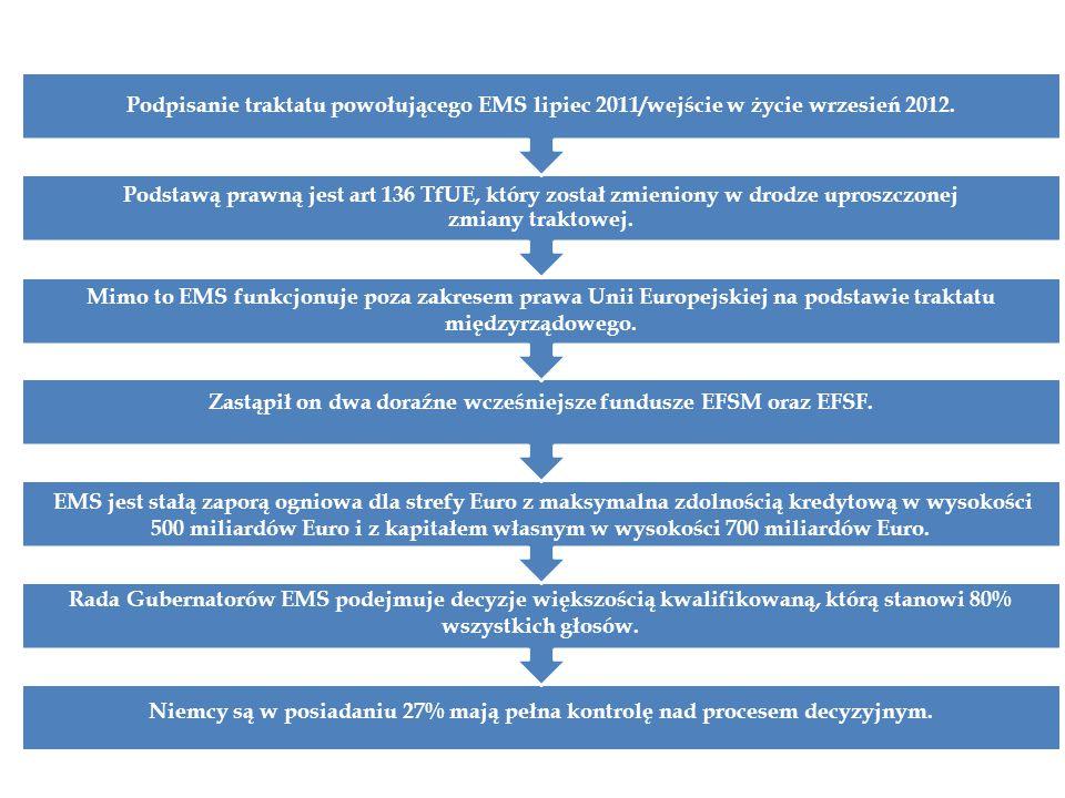 Zastąpił on dwa doraźne wcześniejsze fundusze EFSM oraz EFSF.