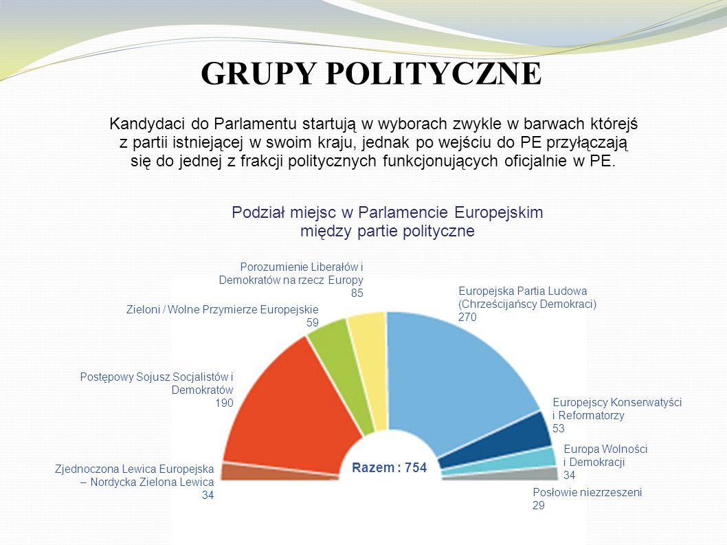 GRUPY POLITYCZNE Kandydaci do Parlamentu startują w wyborach zwykle w barwach którejś.