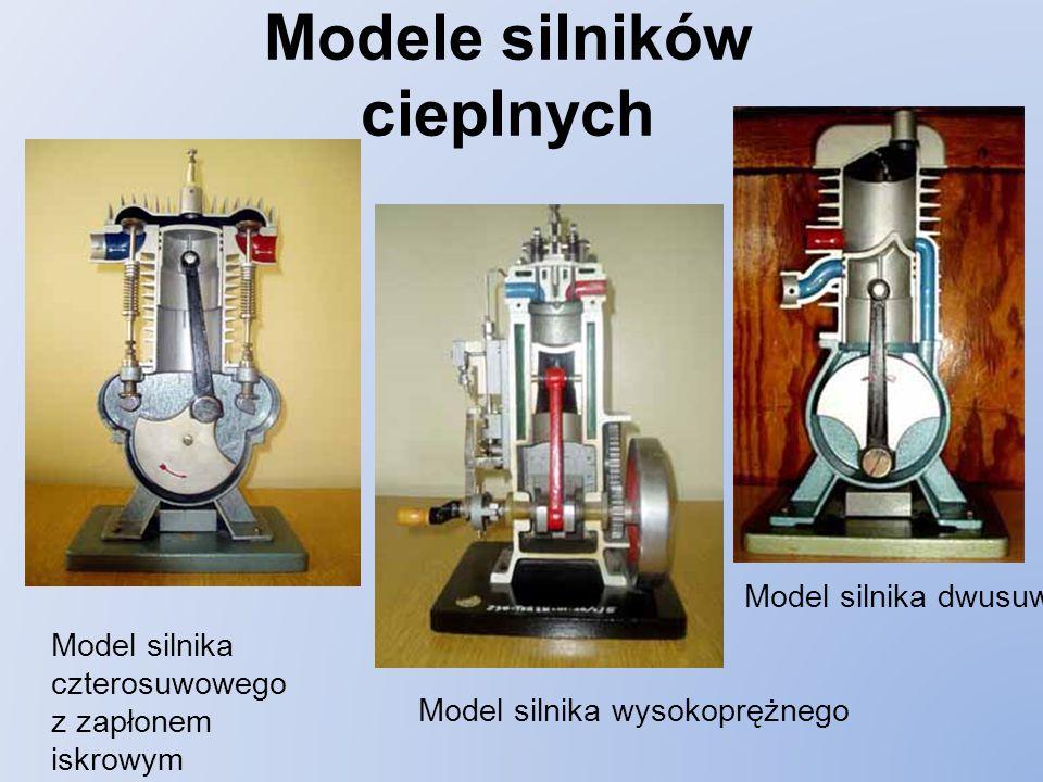 Modele silników cieplnych