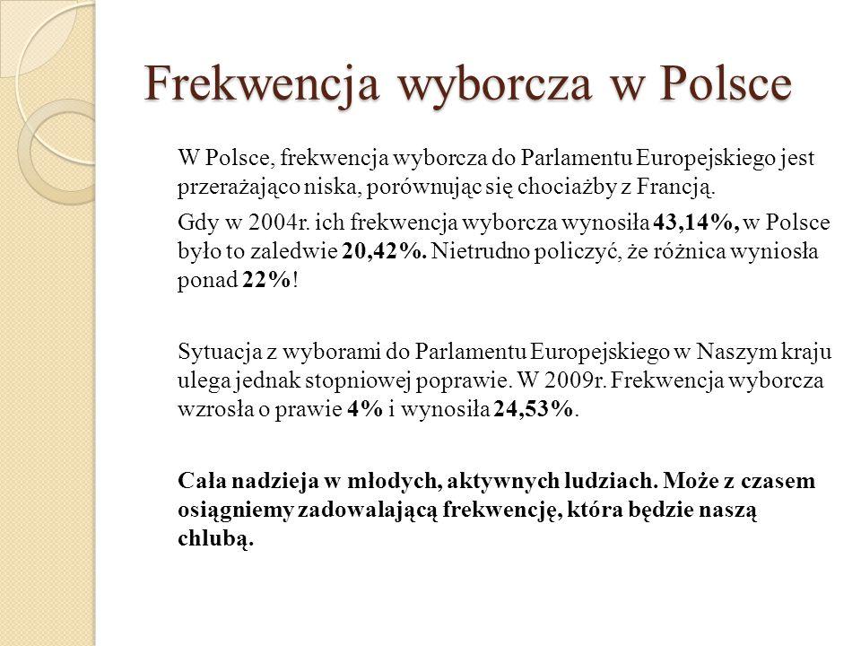 Frekwencja wyborcza w Polsce