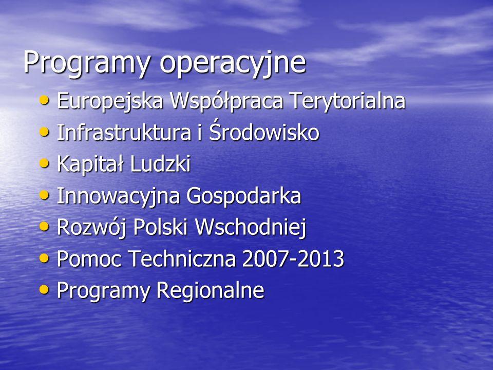 Programy operacyjne Europejska Współpraca Terytorialna