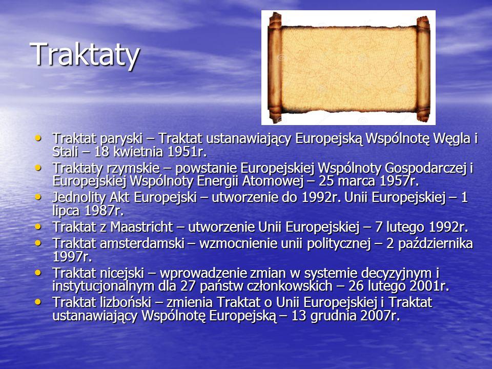 Traktaty Traktat paryski – Traktat ustanawiający Europejską Wspólnotę Węgla i Stali – 18 kwietnia 1951r.