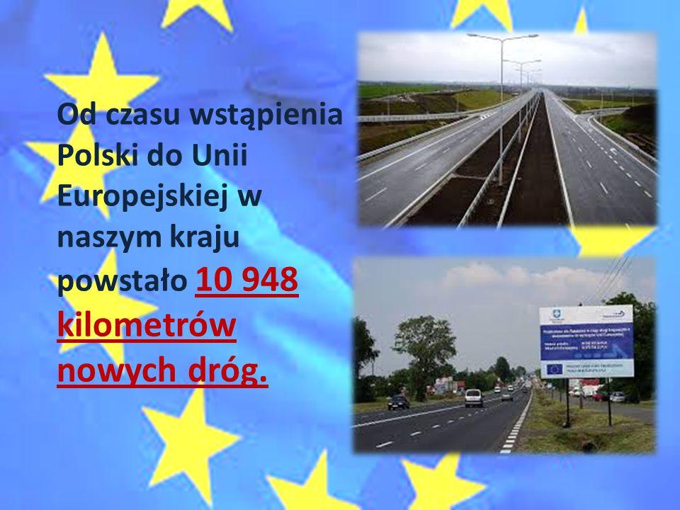 Od czasu wstąpienia Polski do Unii Europejskiej w naszym kraju powstało 10 948 kilometrów nowych dróg.