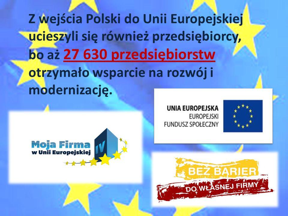 Z wejścia Polski do Unii Europejskiej ucieszyli się również przedsiębiorcy, bo aż 27 630 przedsiębiorstw otrzymało wsparcie na rozwój i modernizację.
