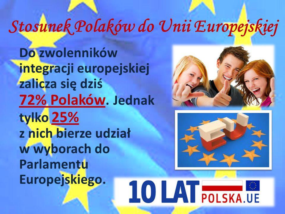 Stosunek Polaków do Unii Europejskiej
