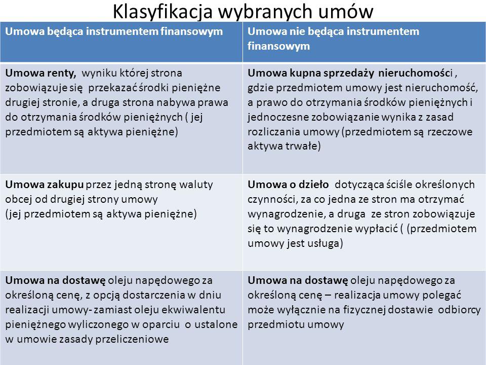 Klasyfikacja wybranych umów