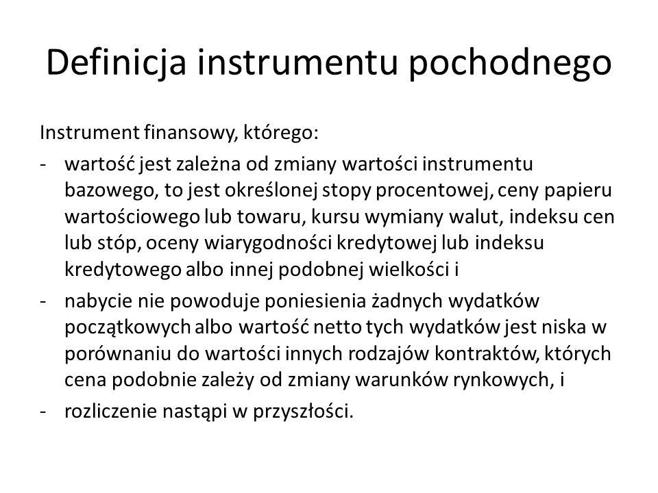 Definicja instrumentu pochodnego