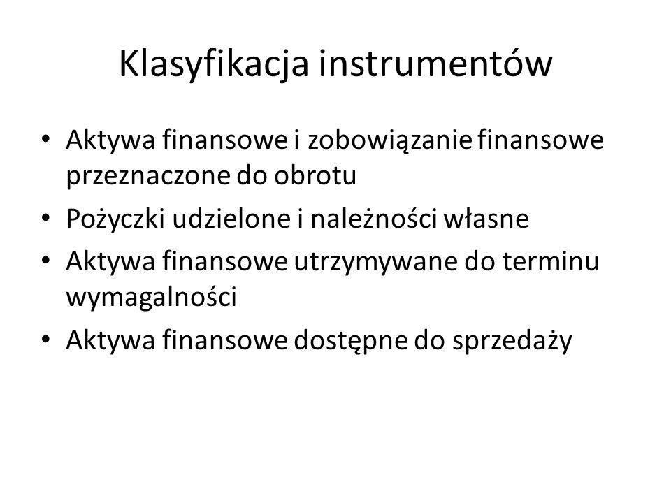 Klasyfikacja instrumentów