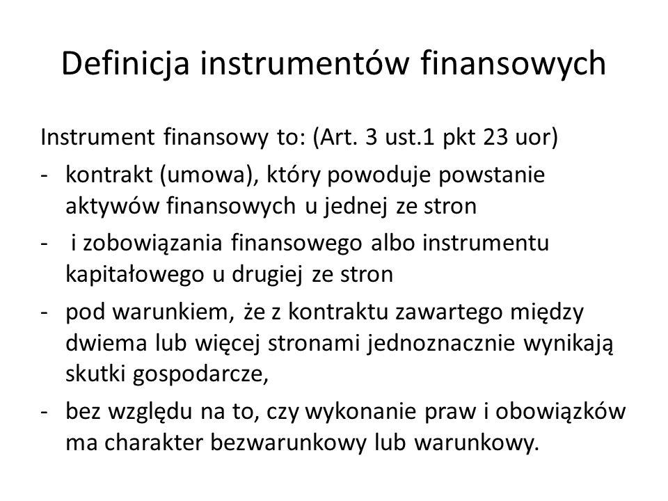 Definicja instrumentów finansowych