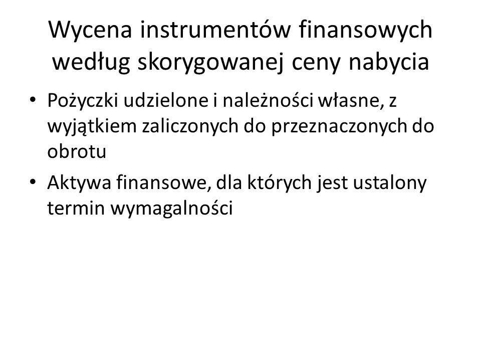 Wycena instrumentów finansowych według skorygowanej ceny nabycia