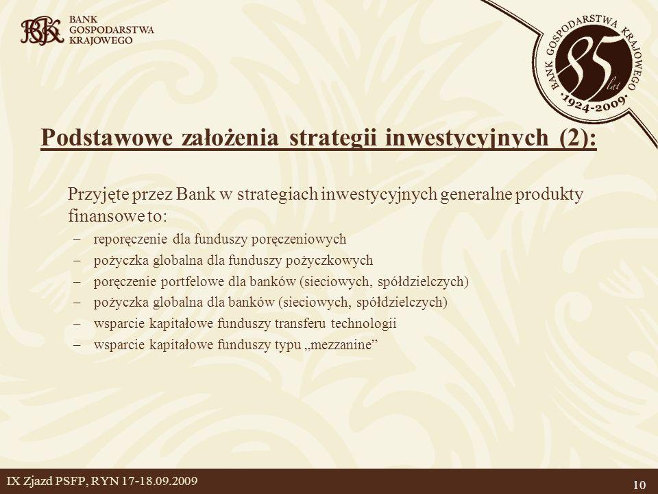 Podstawowe założenia strategii inwestycyjnych (2):