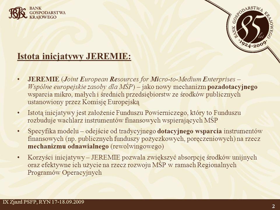 Istota inicjatywy JEREMIE: