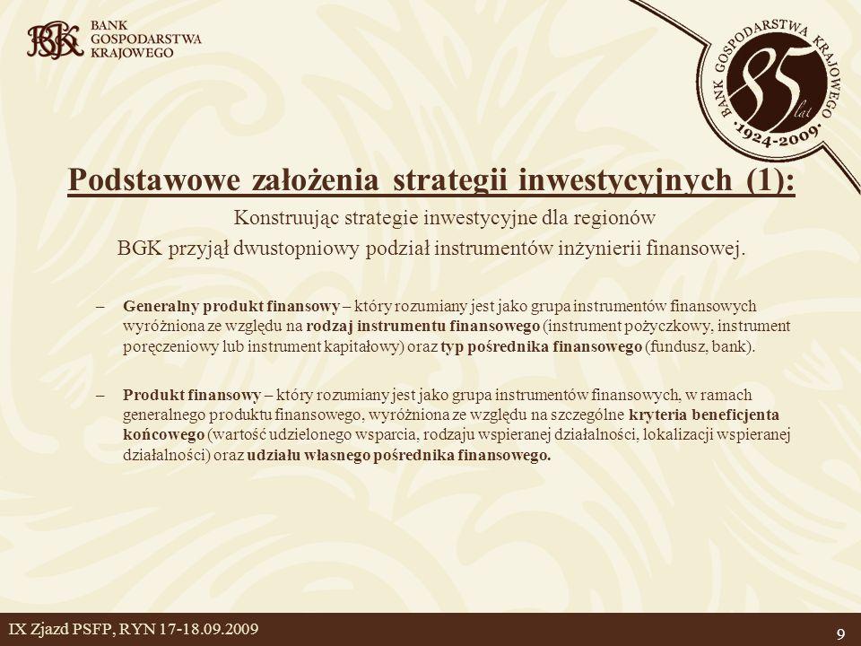 Podstawowe założenia strategii inwestycyjnych (1):