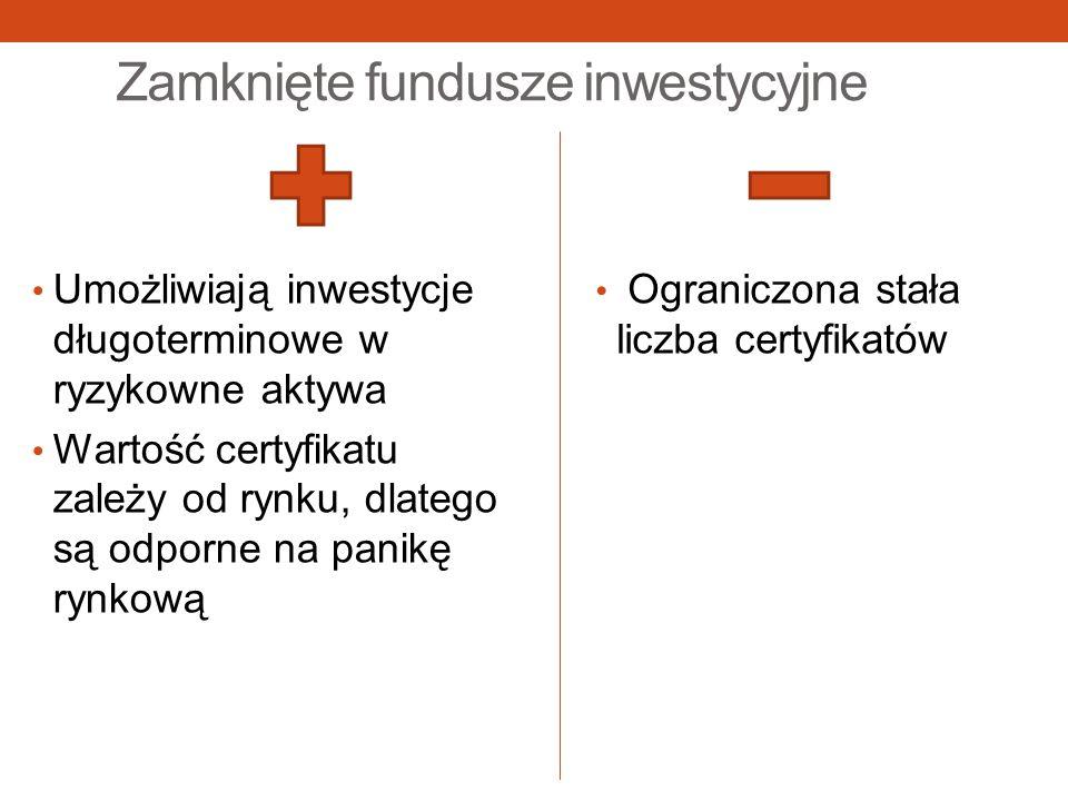Zamknięte fundusze inwestycyjne
