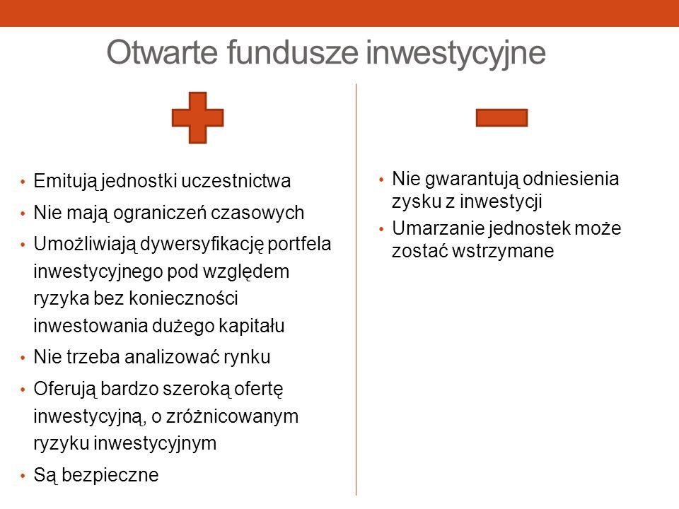 Otwarte fundusze inwestycyjne