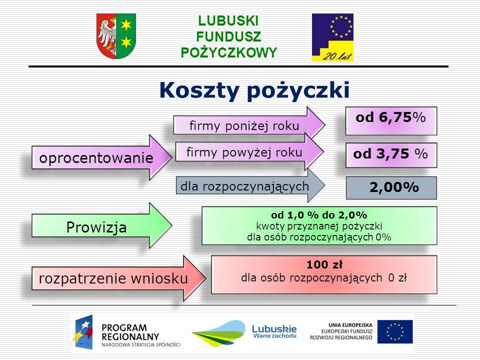 Koszty pożyczki oprocentowanie Prowizja rozpatrzenie wniosku od 6,75%