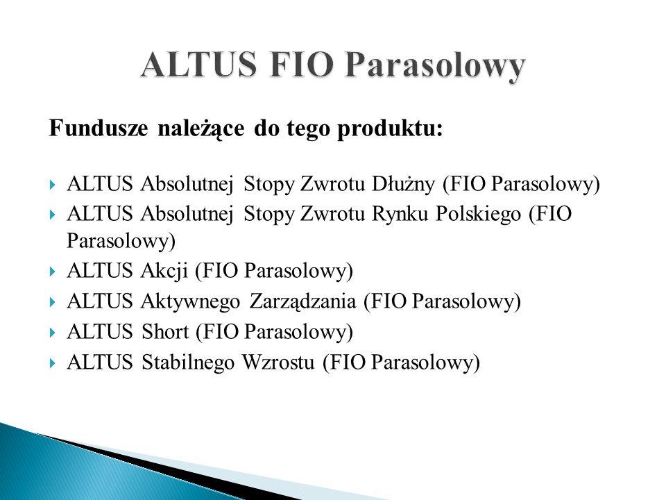 ALTUS FIO Parasolowy Fundusze należące do tego produktu: