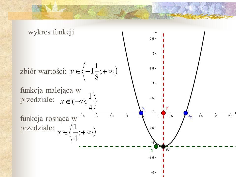 wykres funkcji zbiór wartości: funkcja malejąca w przedziale: funkcja rosnąca w przedziale: