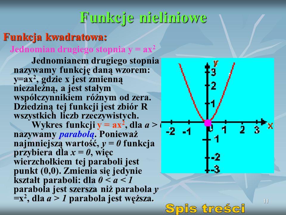 Funkcje nieliniowe Spis treści Funkcja kwadratowa: