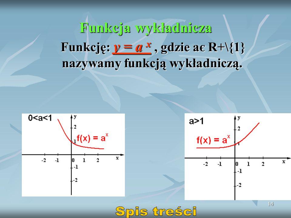 Funkcję: y = a x , gdzie aє R+\{1} nazywamy funkcją wykładniczą.
