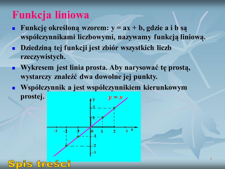 Funkcja liniowa Spis treści