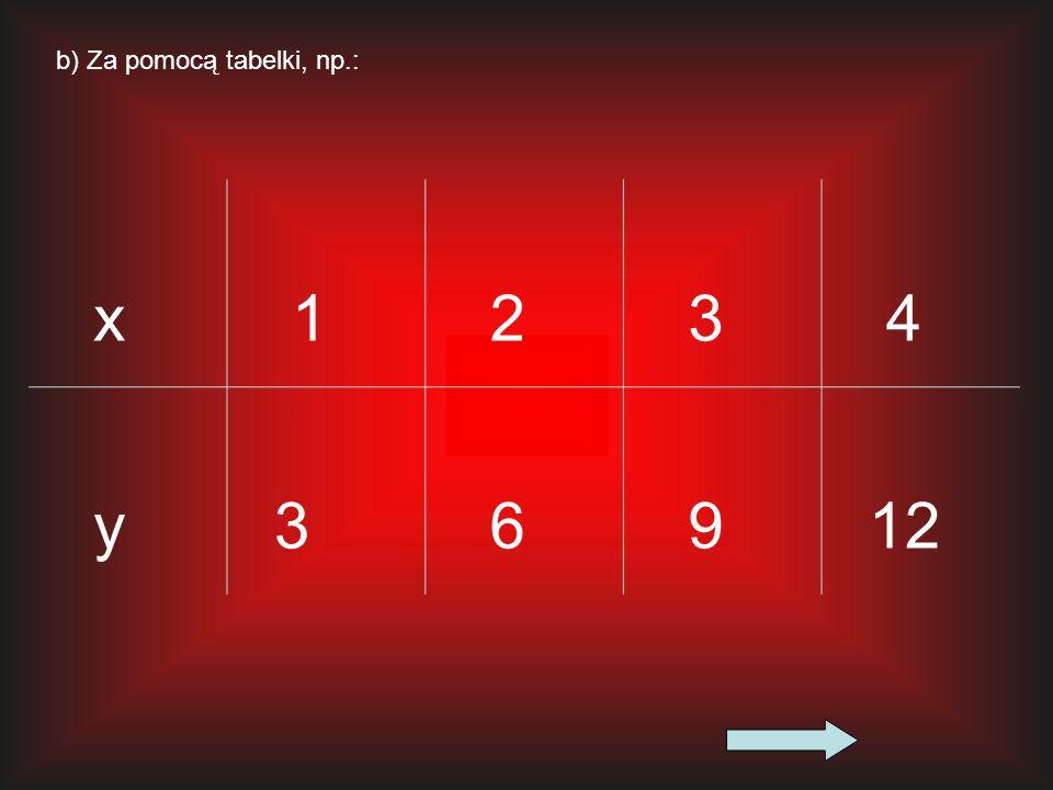 b) Za pomocą tabelki, np.: