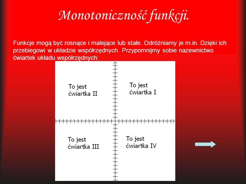 Monotoniczność funkcji.