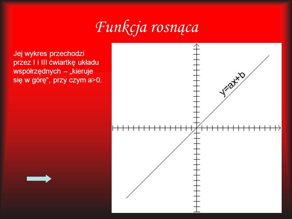 """Funkcja rosnąca Jej wykres przechodzi przez I i III ćwiartkę układu współrzędnych – """"kieruje się w górę , przy czym a>0."""