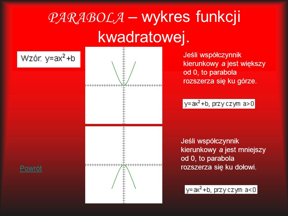 PARABOLA – wykres funkcji kwadratowej.