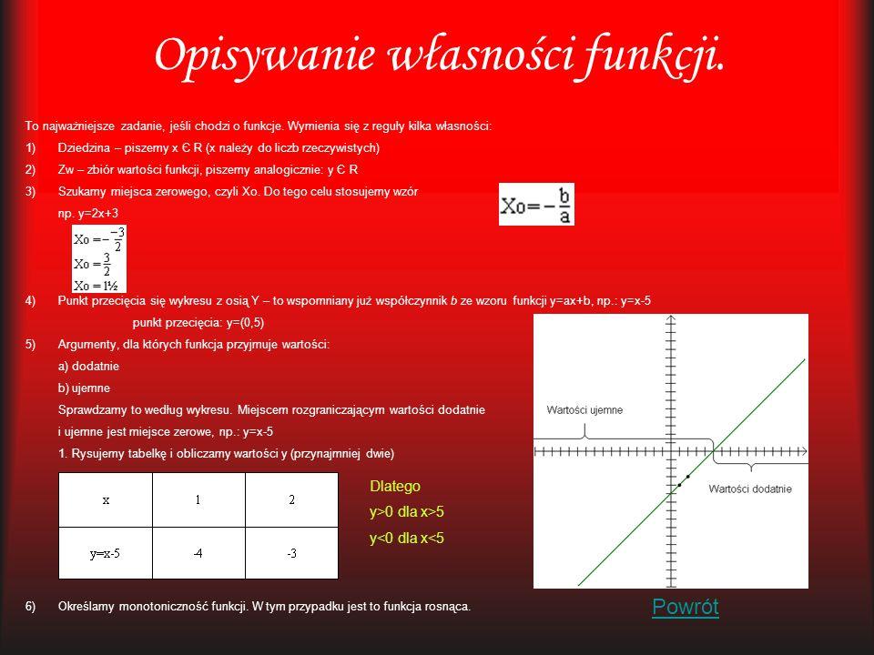 Opisywanie własności funkcji.