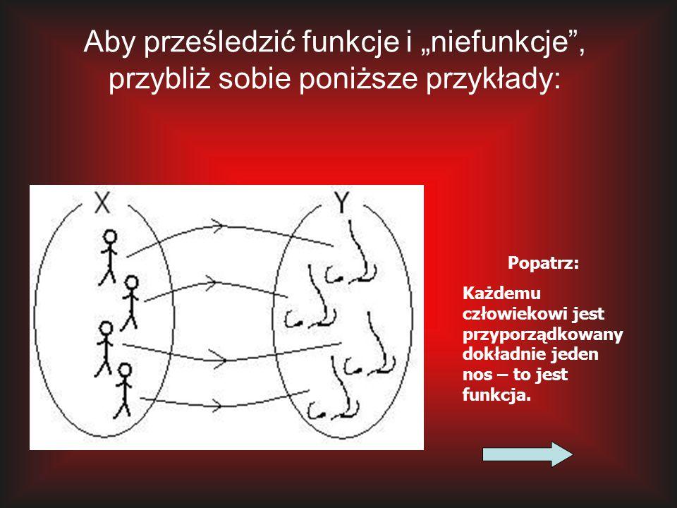 """Aby prześledzić funkcje i """"niefunkcje , przybliż sobie poniższe przykłady:"""