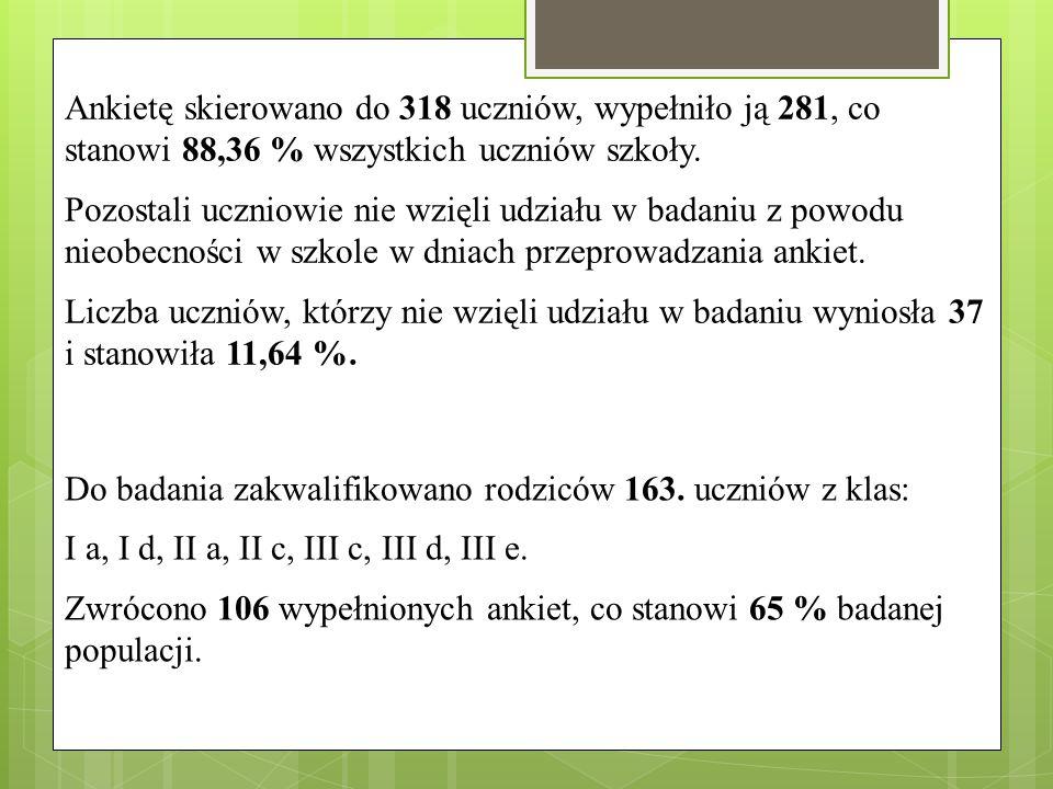 Ankietę skierowano do 318 uczniów, wypełniło ją 281, co stanowi 88,36 % wszystkich uczniów szkoły.