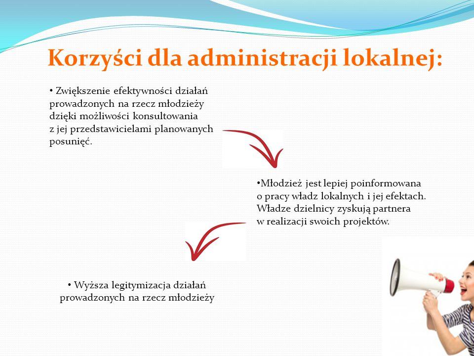 Korzyści dla administracji lokalnej: