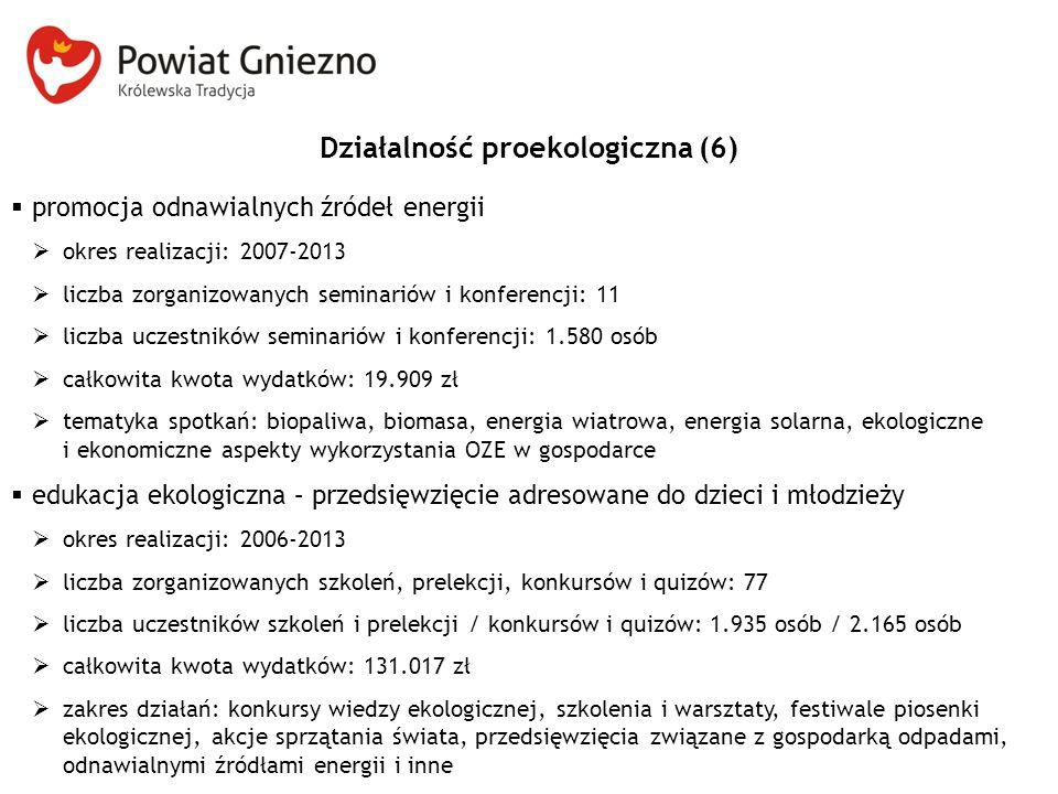 Działalność proekologiczna (6)