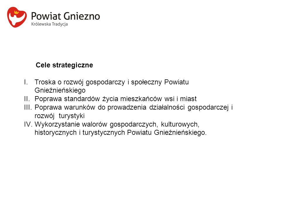 Cele strategiczne Troska o rozwój gospodarczy i społeczny Powiatu Gnieźnieńskiego. Poprawa standardów życia mieszkańców wsi i miast.