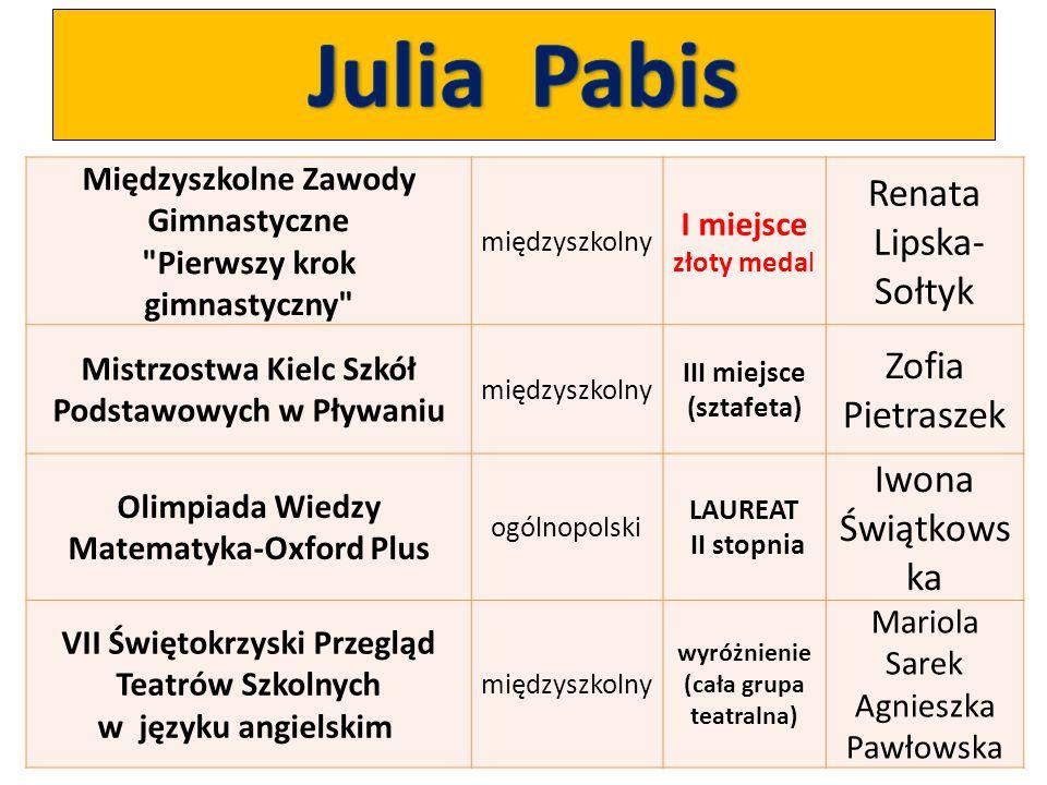 Julia Pabis Renata Lipska-Sołtyk Zofia Pietraszek Iwona Świątkowska