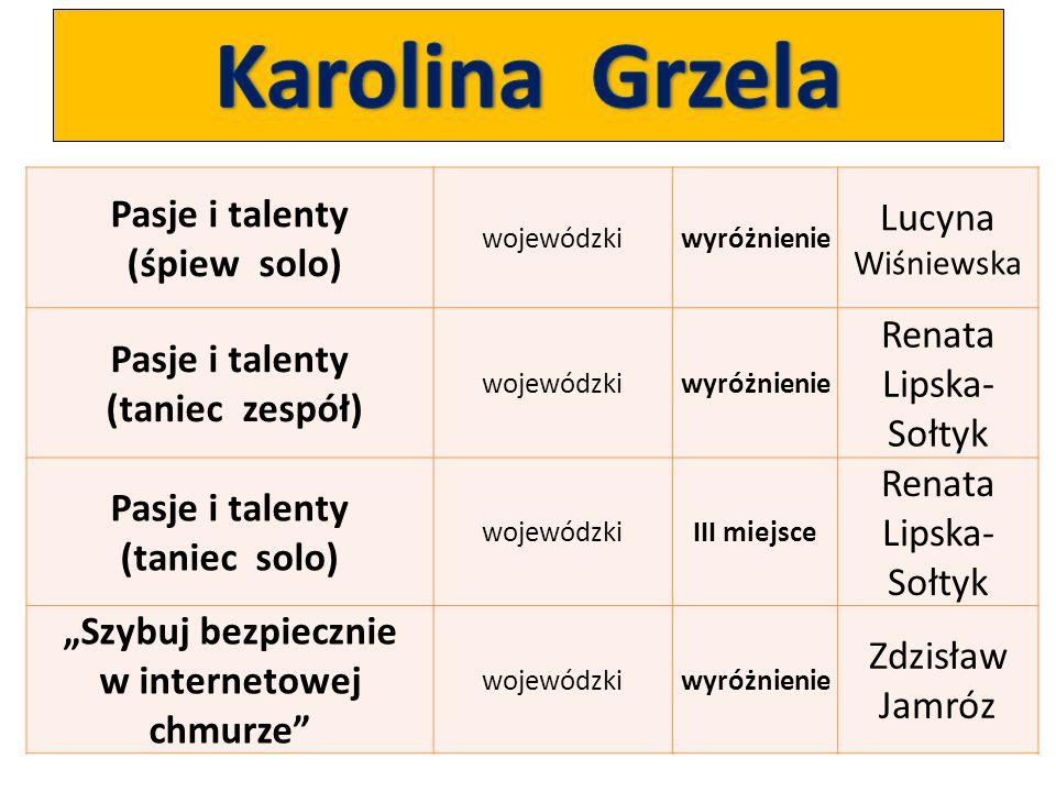 Karolina Grzela Lucyna Wiśniewska Pasje i talenty (śpiew solo)