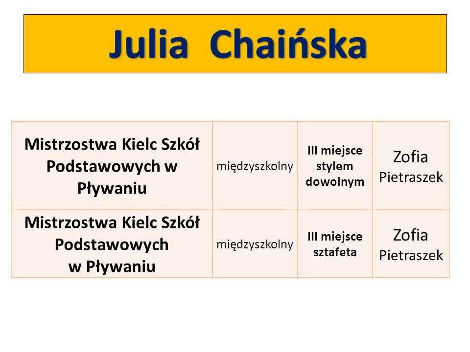 Julia Chaińska Mistrzostwa Kielc Szkół Podstawowych w Pływaniu