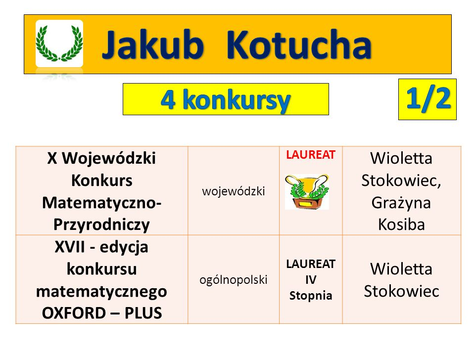 Jakub Kotucha 1/2 4 konkursy